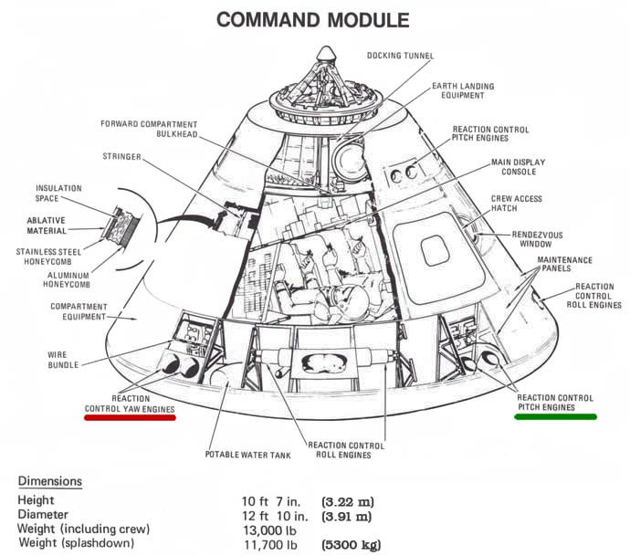 apollo space capsule diagram