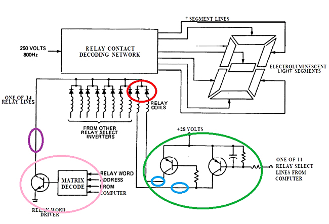 online different thinking the circuit circled in green shows the interface command of the relay line selection the collectors of the transistors are connected through the relay