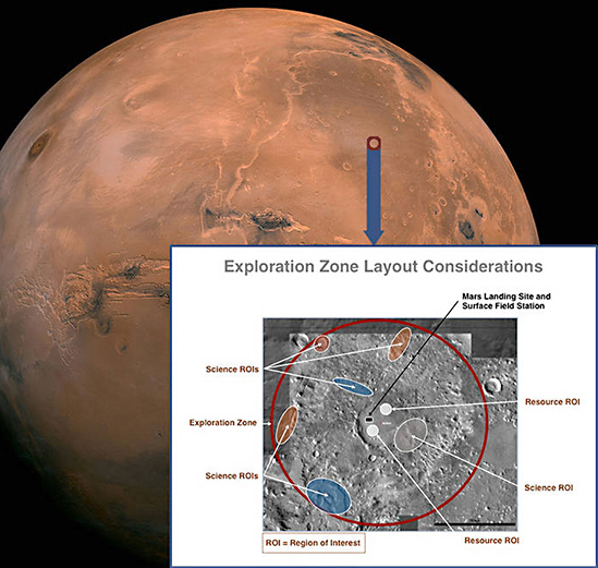 Proposed Mars Landing Sites