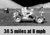 30.5 mi at 8mph