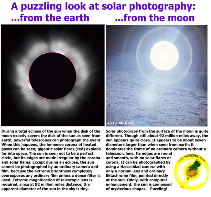 Puzzling solar images